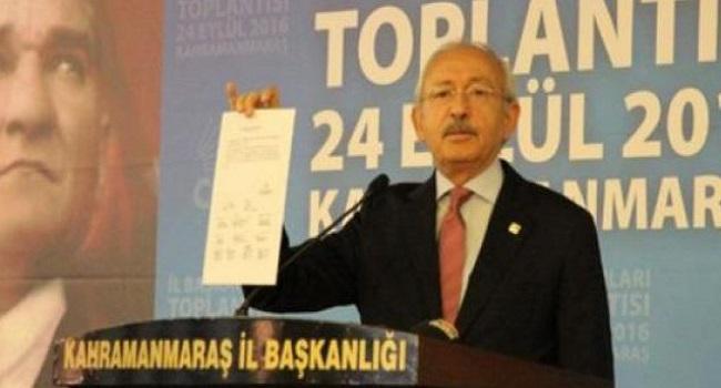 AKP Ergenekon sanıklarıyla birlikte MGK'da 'Cemaat'i bitirme planı'nı imzalamıştı