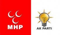 MHP'li ve AKP'li isimler arasında ipleri geren tartışma