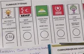 Skandallar bitmiyor.... Şimdi de AKP 'mühürlü oy' dağıttı...