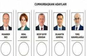 Anadolu Ajansı abonelerine ilk sonuçları ekrandan geçmedi