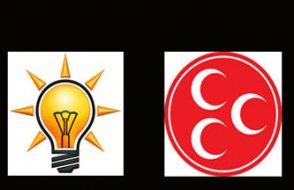 Korku AKP ve MHP için ittifakı büyüttü 44 ilde AKP, 7 ilde MHP...