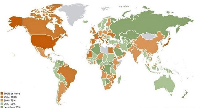 Dünya ne kadar borçlu?