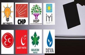 Cumhur İttifakı'nın oyu yüzde 40'ın altına düştü, iki parti baraj altında kalıyor