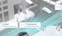 Almanya sürücüsüz arabalar için kanun çıkarıyor