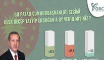 AKP'ye yakın anket şirketinden Erdoğan'a şok!