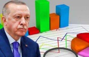 AKP'nin anketinden ilginç sonuçlar