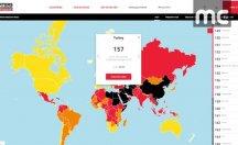 Türkiye basın özgürlüğünde 157'nci sıraya geriledi